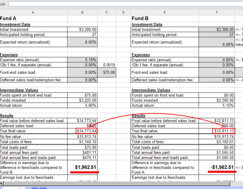 Mutual fund fee spreadsheet